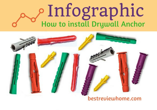 How to Install drywall anchors